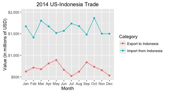 trade_bal2014